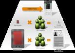 symantex android scam